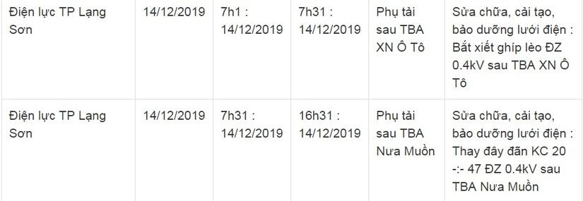 Lịch cắt điện ở Lạng Sơn từ ngày 14/12 đến 16/1213