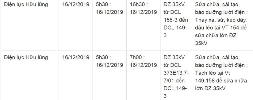 Lịch cắt điện ở Lạng Sơn từ ngày 14/12 đến 16/123