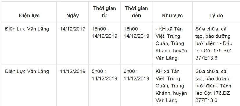 Lịch cắt điện ở Lạng Sơn từ ngày 14/12 đến 16/126