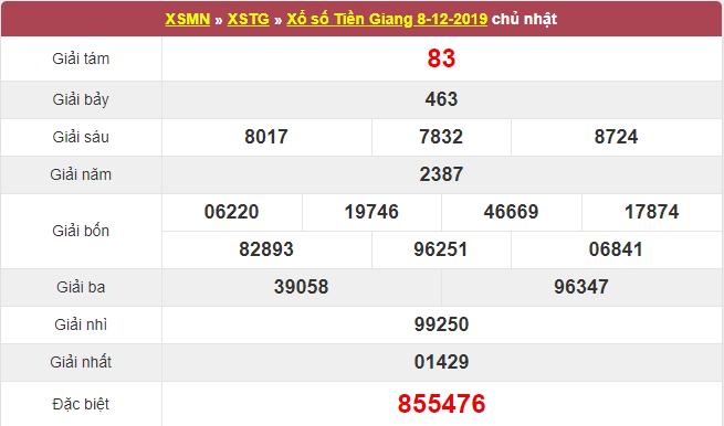 kết quả xổ số Tiền Giang chủ nhật ngày 8/12/2019: