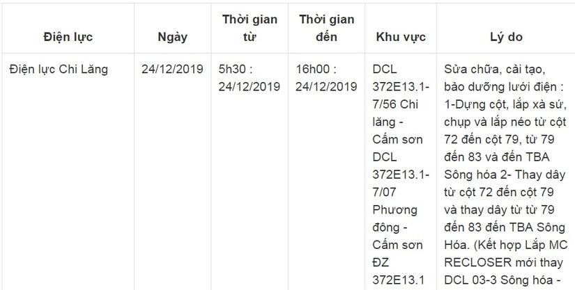 Lịch cắt điện ở Lạng Sơn từ ngày 24/12 đến 26/12