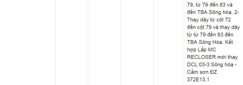 Lịch cắt điện ở Lạng Sơn từ ngày 24/12 đến 26/124