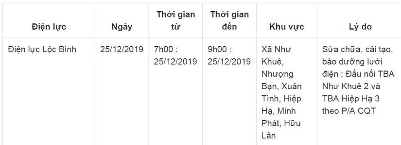 Lịch cắt điện ở Lạng Sơn từ ngày 24/12 đến 26/128