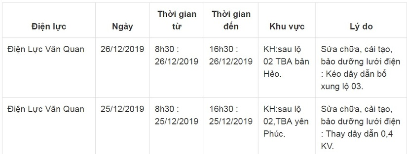 Lịch cắt điện ở Lạng Sơn từ ngày 24/12 đến 26/126