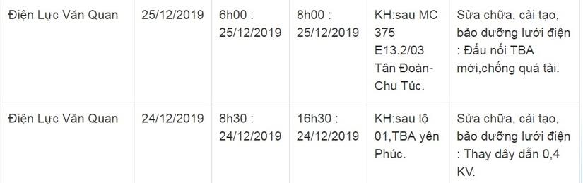 Lịch cắt điện ở Lạng Sơn từ ngày 24/12 đến 26/1210