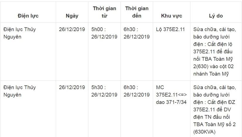 Lịch cắt điện ở Hải Phòng từ ngày 25/12 đến 28/124