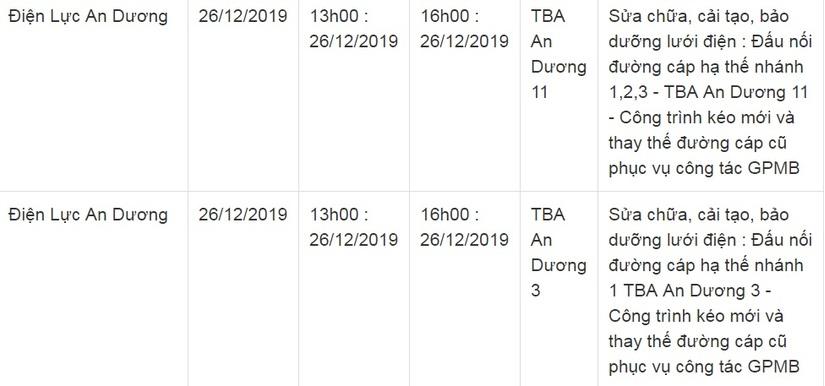 Lịch cắt điện ở Hải Phòng từ ngày 25/12 đến 28/126