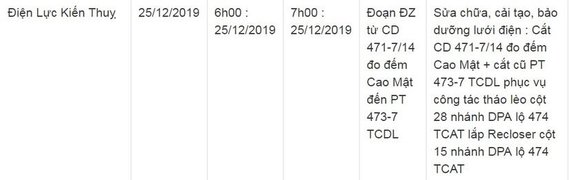 Lịch cắt điện ở Hải Phòng từ ngày 25/12 đến 28/128