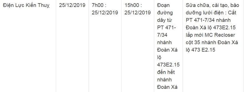 Lịch cắt điện ở Hải Phòng từ ngày 25/12 đến 28/129