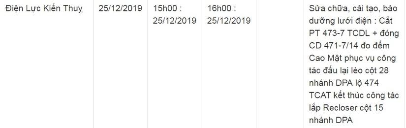 Lịch cắt điện ở Hải Phòng từ ngày 25/12 đến 28/1210