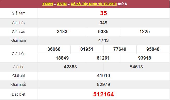 kết quả xổ số Tây Ninh thứ 5 ngày 19/12/2019: