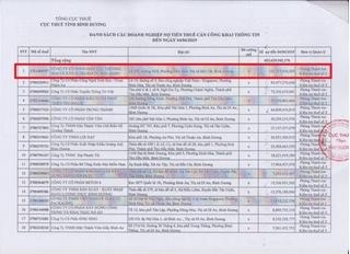 """Nợ thuế, liệu công ty Kim Oanh có bị thu hồi danh hiệu """"Huân chương Lao động""""?"""
