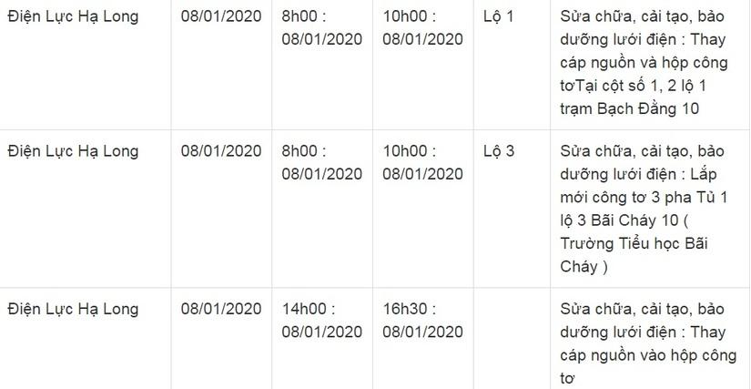 Lịch cắt điện ở Quảng Ninh từ ngày 8/1 đến 10/110