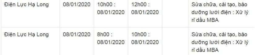 Lịch cắt điện ở Quảng Ninh từ ngày 8/1 đến 10/113
