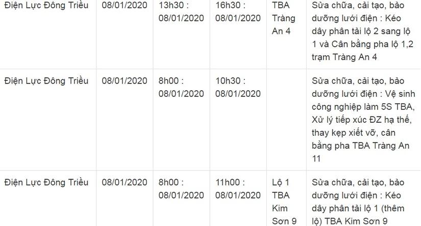 Lịch cắt điện ở Quảng Ninh từ ngày 8/1 đến 10/115