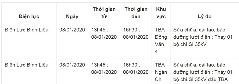 Lịch cắt điện ở Quảng Ninh từ ngày 8/1 đến 10/116