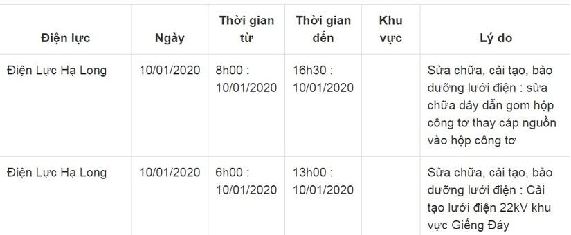 Lịch cắt điện ở Quảng Ninh từ ngày 8/1 đến 10/14