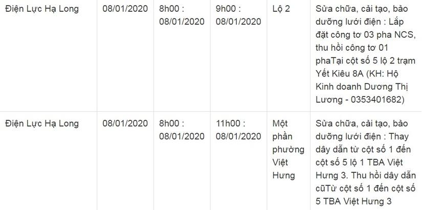 Lịch cắt điện ở Quảng Ninh từ ngày 8/1 đến 10/17