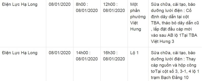 Lịch cắt điện ở Quảng Ninh từ ngày 8/1 đến 10/19