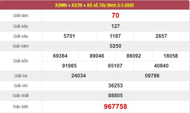 kết quả xổ số Tây Ninh thứ 5 ngày 2/1/2020: