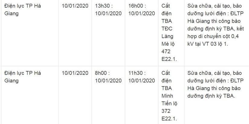 Thông báo lịch cắt điện ở Lạng Sơn ngày 10/1 và 11/112