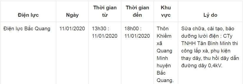 Thông báo lịch cắt điện ở Lạng Sơn ngày 10/1 và 11/1