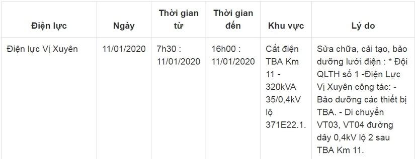 Thông báo lịch cắt điện ở Lạng Sơn ngày 10/1 và 11/18