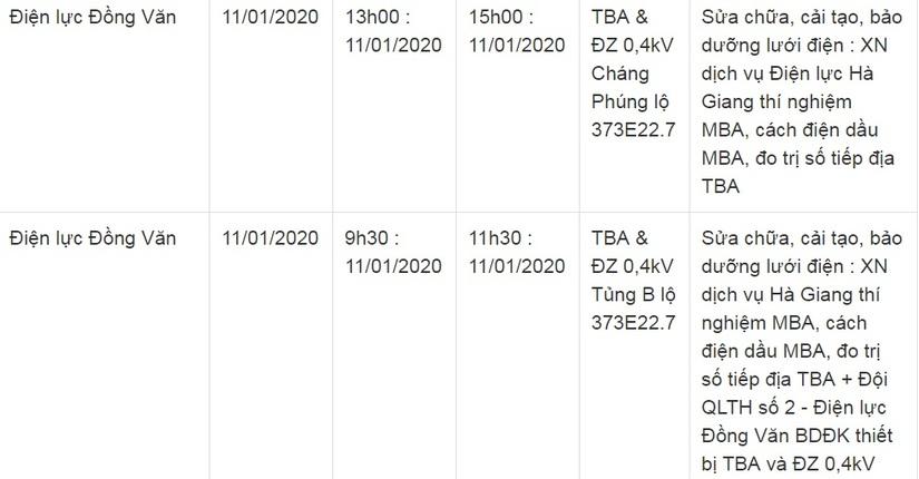 Thông báo lịch cắt điện ở Lạng Sơn ngày 10/1 và 11/113