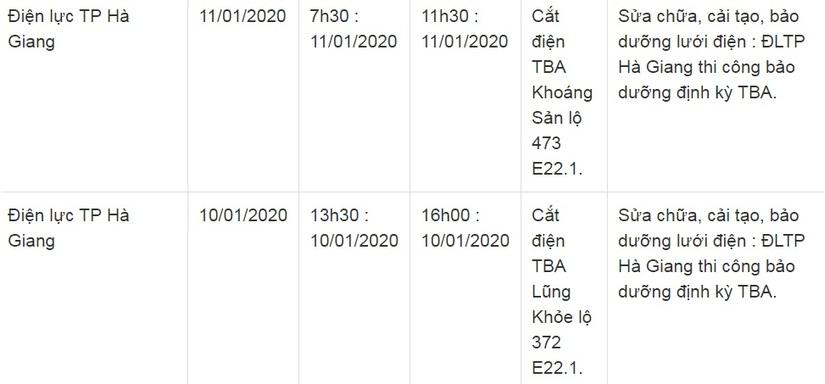 Thông báo lịch cắt điện ở Lạng Sơn ngày 10/1 và 11/16