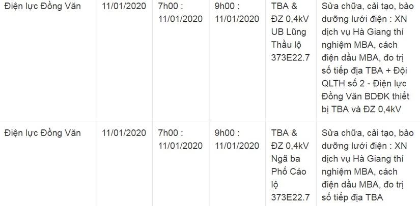 Thông báo lịch cắt điện ở Lạng Sơn ngày 10/1 và 11/115