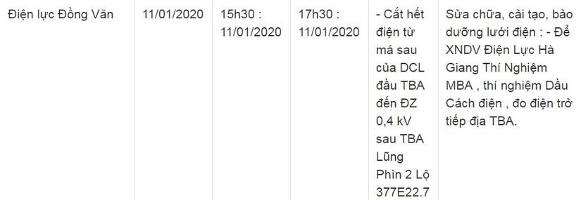 Thông báo lịch cắt điện ở Lạng Sơn ngày 10/1 và 11/118