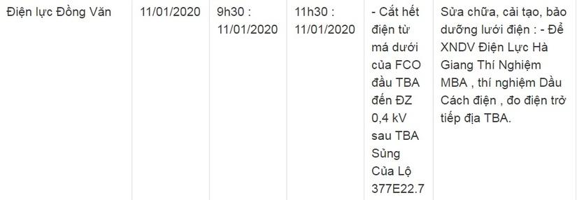 Thông báo lịch cắt điện ở Lạng Sơn ngày 10/1 và 11/19