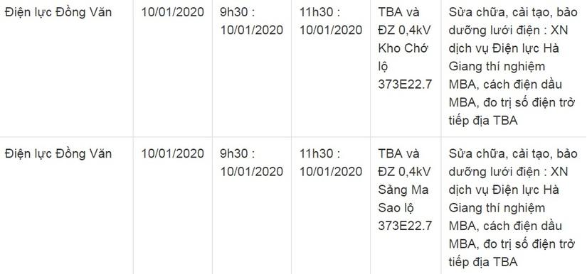 Thông báo lịch cắt điện ở Lạng Sơn ngày 10/1 và 11/15