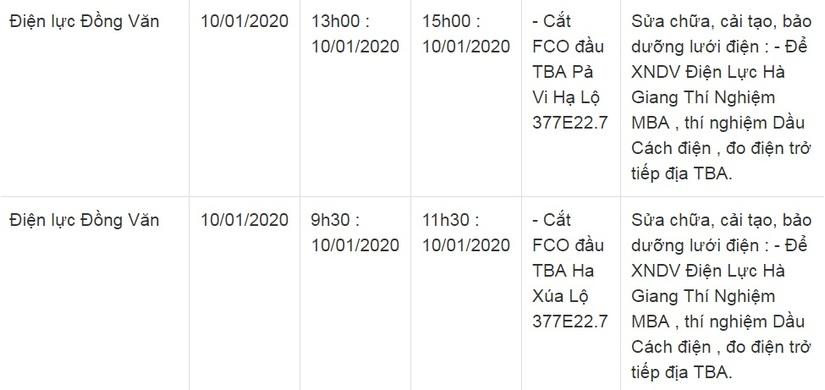 Thông báo lịch cắt điện ở Lạng Sơn ngày 10/1 và 11/127