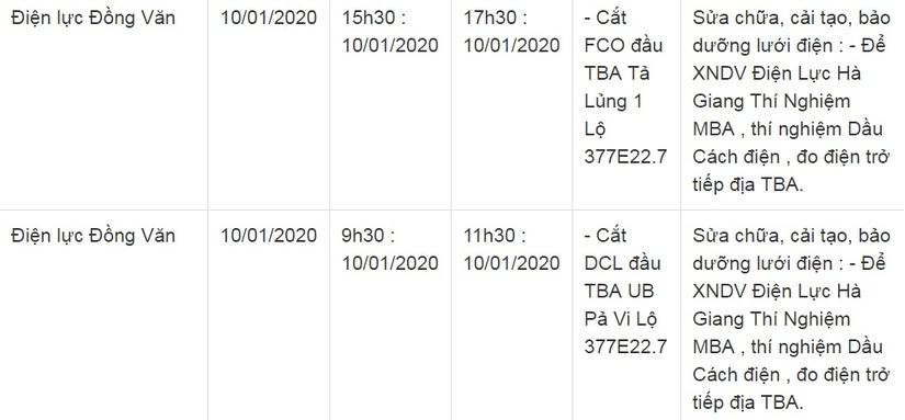 Thông báo lịch cắt điện ở Lạng Sơn ngày 10/1 và 11/141