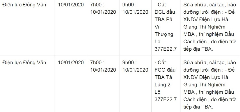 Thông báo lịch cắt điện ở Lạng Sơn ngày 10/1 và 11/123