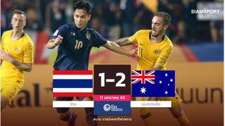 Báo Thái lo đội nhà bị loại ngay từ vòng bảng giải châu Á
