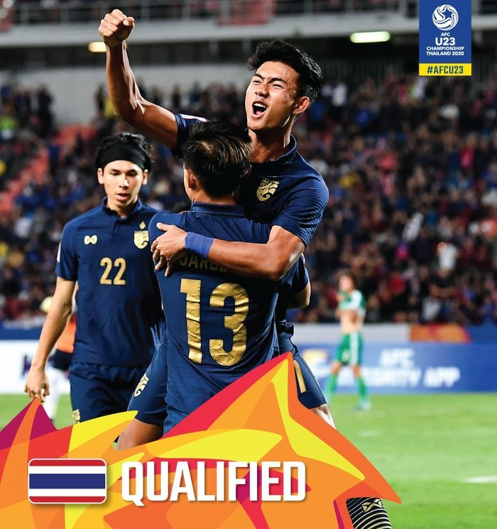 Lịch sử ủng hộ, U23 Việt Nam vẫn có thể lách qua khe cửa hẹp2