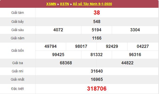 kết quả xổ số Tây Ninh thứ 5 ngày 9/1/2020:
