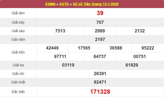 kết quả xổ số Tiền Giang chủ nhật ngày 12/1/2020: