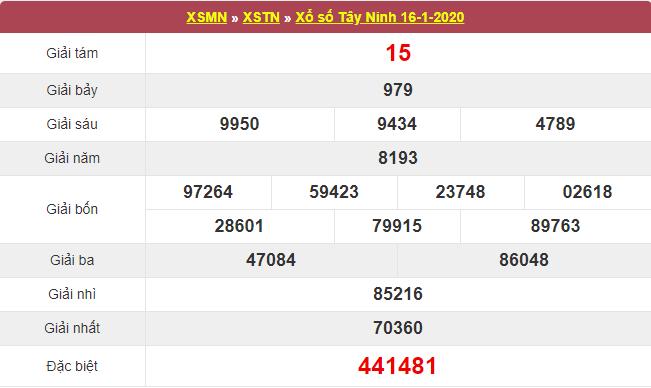 kết quả xổ số Tây Ninh thứ 5 ngày 16/1/2020: