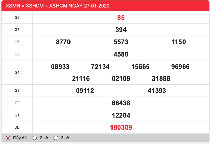 kết quả xổ số Hồ Chí Minh thứ 2 ngày 20/1/2020: