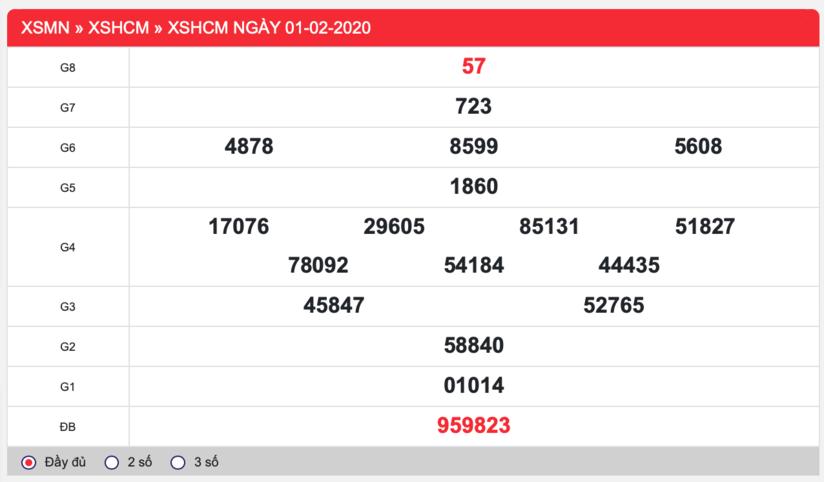 kết quả xổ số Hồ Chí Minh thứ 7 ngày 01/2/2020: