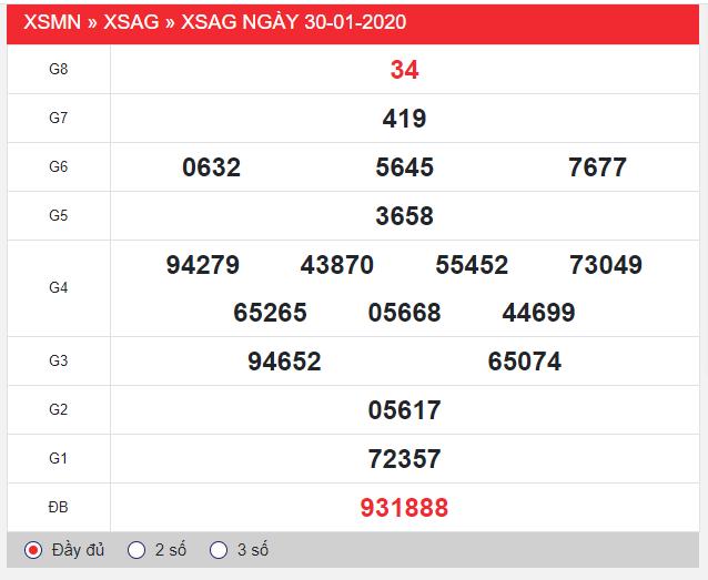 kết quả xổ số An Giang thứ 5 ngày 30/1/2020: