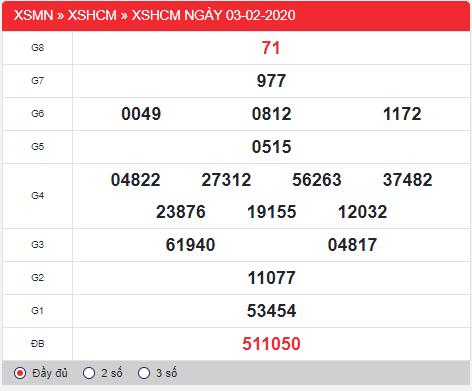 kết quả xổ số Hồ Chí Minh thứ 2 ngày 03/2/2020: