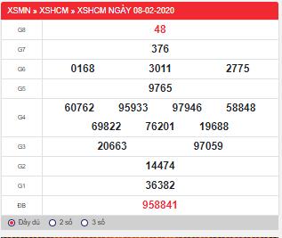 kết quả xổ số Hồ Chí Minh thứ 7 ngày 08/2/2020:
