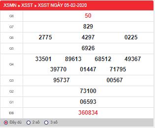 kết quả xổ số Sóc Trăng thứ 4 ngày 05/2/2020: