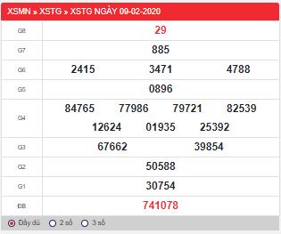kết quả xổ số Tiền Giang chủ nhật ngày 09/2/2020: