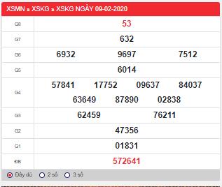 kết quả xổ số Kiên Giang chủ nhật ngày 09/2/2020
