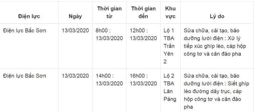 Lịch cắt điện ở Lạng Sơn từ ngày 13/3 đến 15/32
